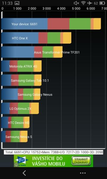 Meizu MX3 Quadrant