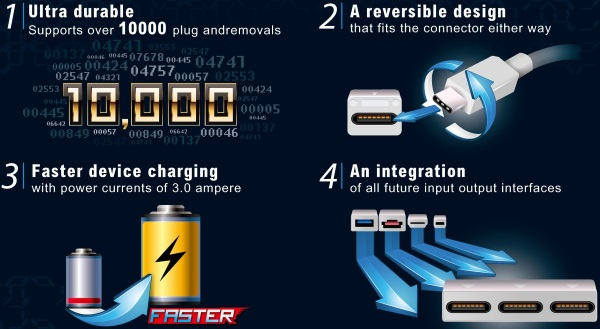 USB 3.1 typ C 01