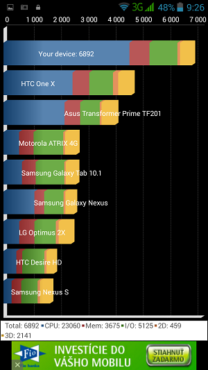 gigabyte gsmart mika m3 wuadrant