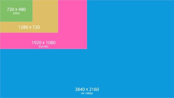 4K Ultra HD Pixely
