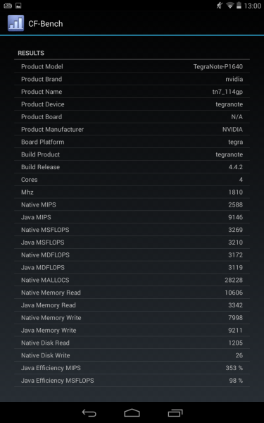 Gigabyte Tegra Note 7 CF Benchmark 01