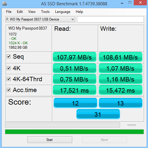 Western Digital My Passport Ultra AS SSD Benchmark