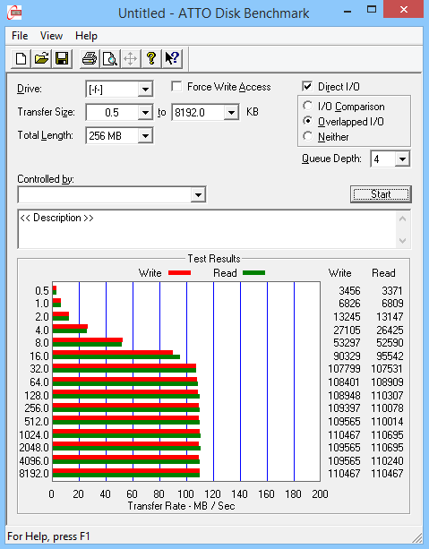 Western Digital My Passport Ultra ATTO Disk Benchmark