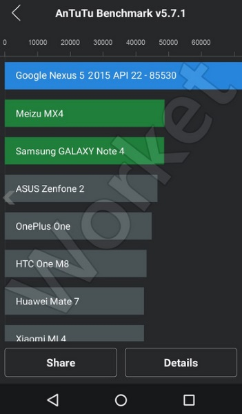 Nexus-5-2015-AnTuTu