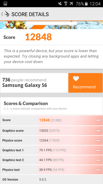 Samsung Galaxy S6 3D Mark 06