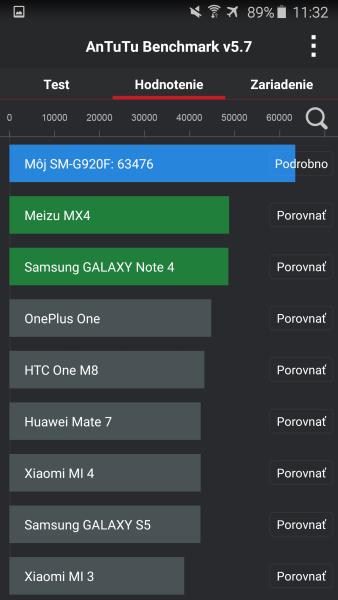 Samsung Galaxy S6 AnTuTu Benchmark 03