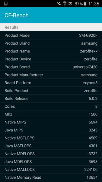 Samsung Galaxy S6 CF Benchmark 01