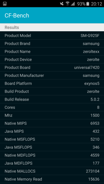 Samsung Galaxy S6 Edge CF Benchmark 01