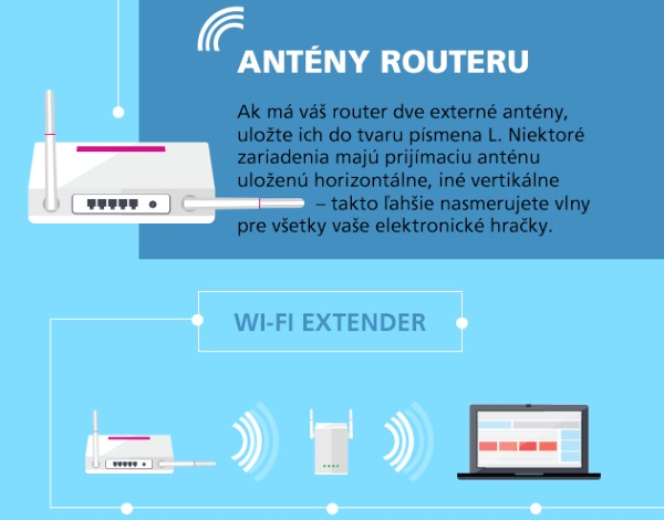 Tipy a triky Wi-Fi 05