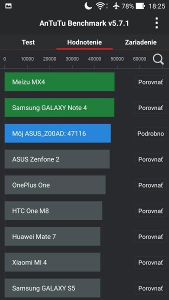 ASUS ZenFone 2 AnTuTu Benchmark 03