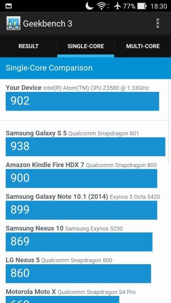 ASUS ZenFone 2 Geekbench 03