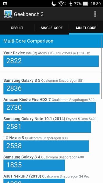 ASUS ZenFone 2 Geekbench 04