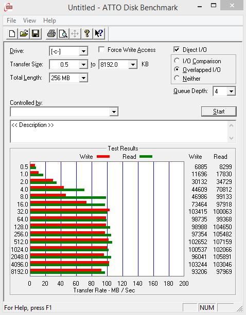 HP 15-r164nc ATTO Disk Benchmark