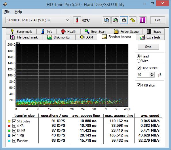 HP 15-r164nc HD Tune 03