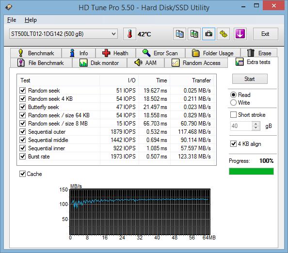 HP 15-r164nc HD Tune 04