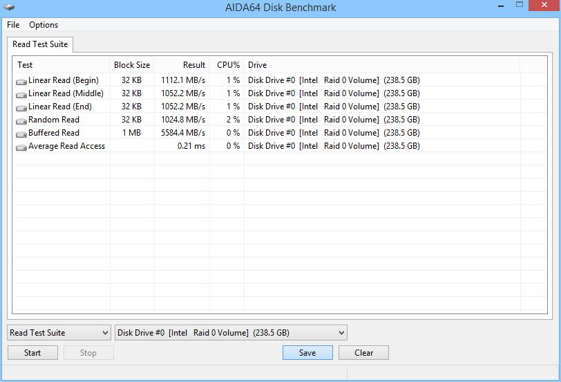 MSI GE62 Apache Pro AIDA64 01