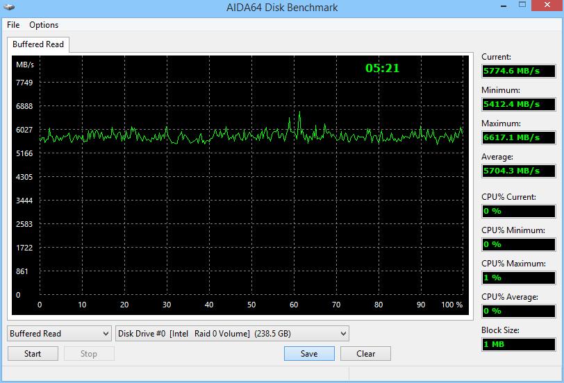 MSI GE62 Apache Pro AIDA64 04