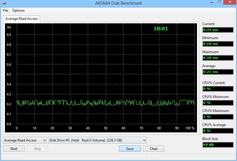 MSI GE62 Apache Pro AIDA64 05