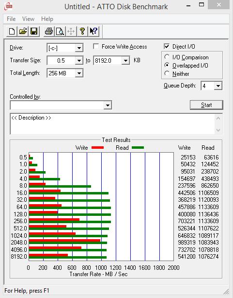 MSI GE62 Apache Pro ATTO Disk Benchmark