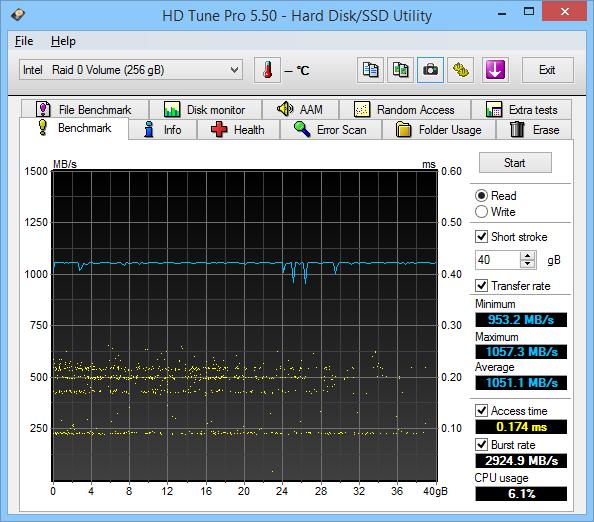 MSI GE62 Apache Pro HD Tune 01