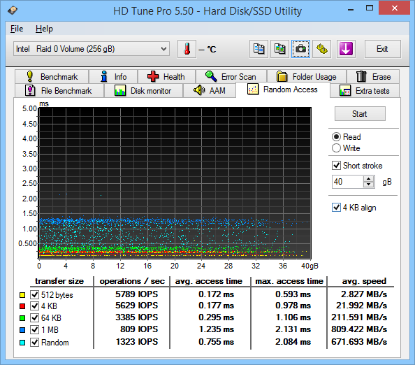MSI GE62 Apache Pro HD Tune 03