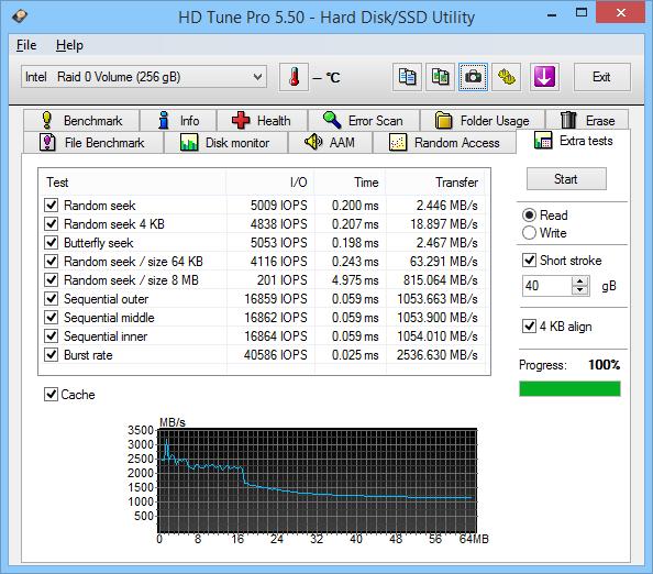 MSI GE62 Apache Pro HD Tune 04