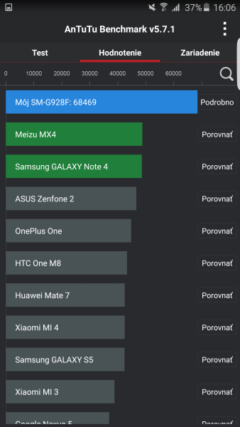 Samsung Galaxy S6 Edge Plus AnTuTu Benchmark 03