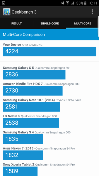 Samsung Galaxy S6 Edge Plus Geekbench 04