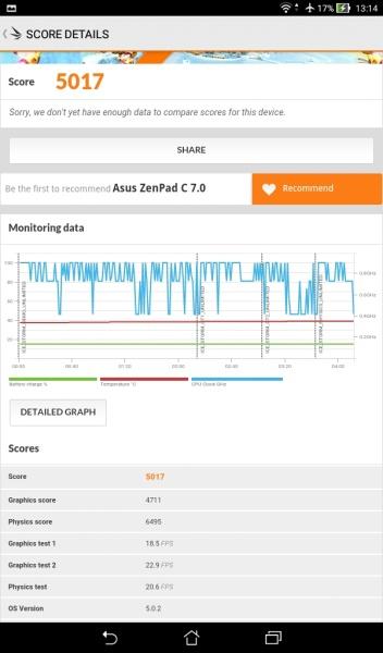 ASUS ZenPad C 7.0 3D Mark 03