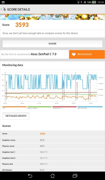 ASUS ZenPad C 7.0 3D Mark 04