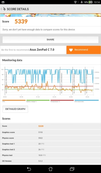 ASUS ZenPad C 7.0 3D Mark 05