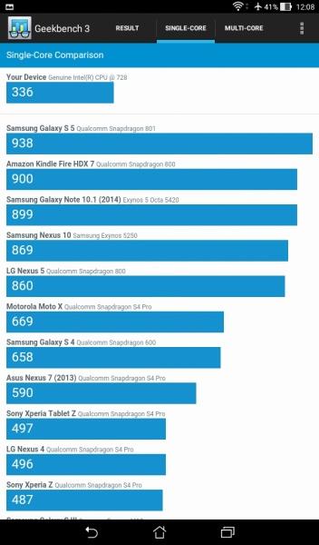 ASUS ZenPad C 7.0 Geekbench 03