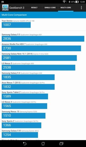 ASUS ZenPad C 7.0 Geekbench 04
