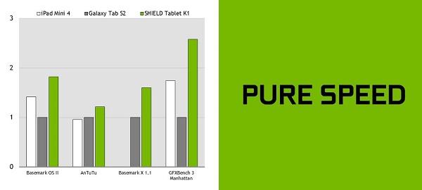 Shield Tablet K1 02