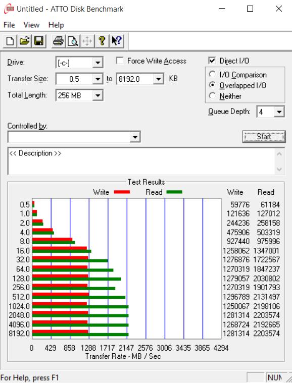 Eurocom Sky X4 ATTO Disk Benchmark