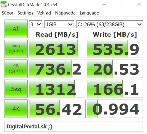 Eurocom Sky X4 CrystalDiskMark