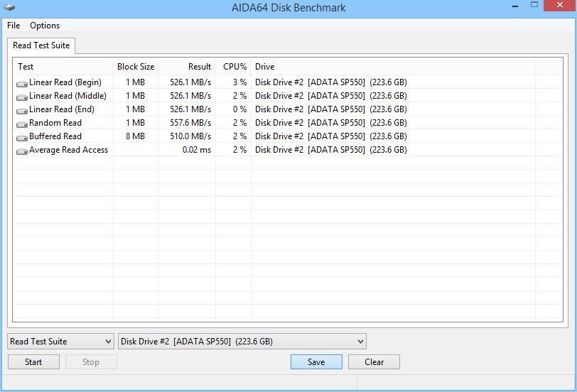 ADATA Premier SP550 240GB AIDA64 01