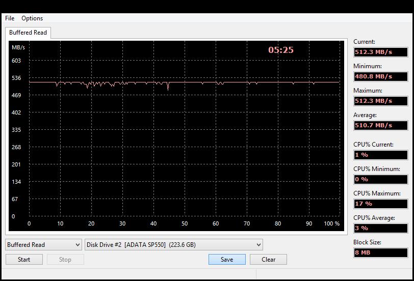 ADATA Premier SP550 240GB AIDA64 04