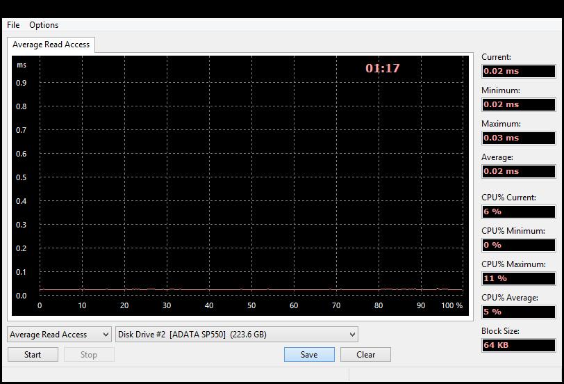 ADATA Premier SP550 240GB AIDA64 05
