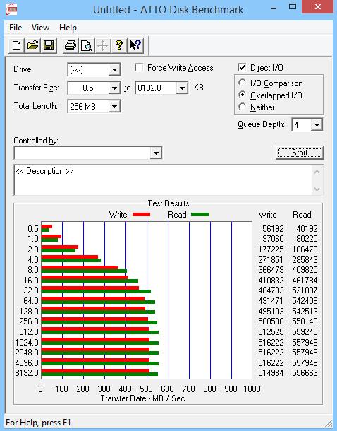 ADATA Premier SP550 240GB ATTO Disk Benchmark