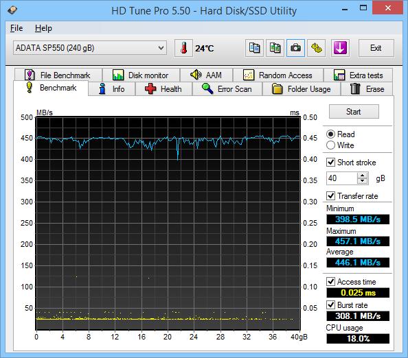 ADATA Premier SP550 240GB HD Tune 01