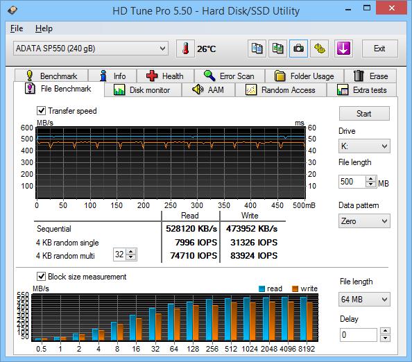 ADATA Premier SP550 240GB HD Tune 02