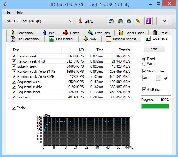 ADATA Premier SP550 240GB HD Tune 04