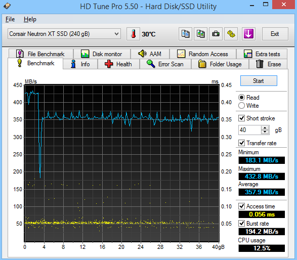Corsair Neutron XT 240GB HD Tune 04