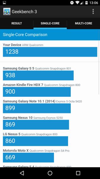 Nexus 5X Geekbench 03