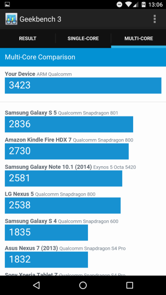 Nexus 5X Geekbench 04