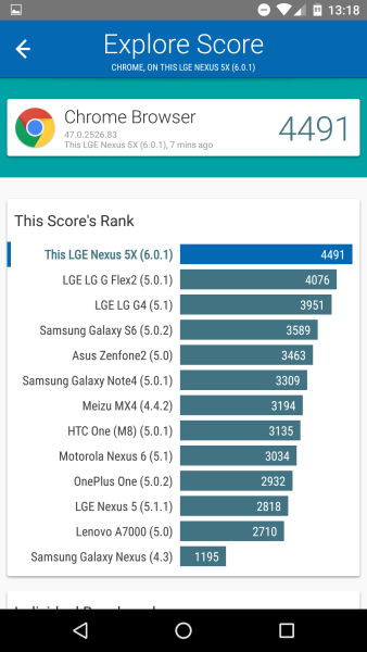 Nexus 5X Vellamo 02