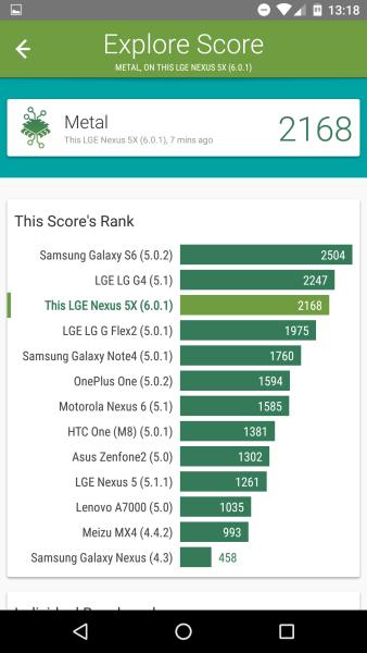Nexus 5X Vellamo 03
