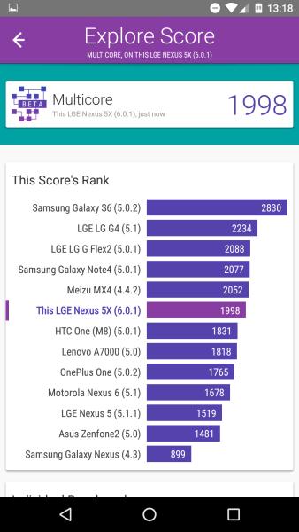 Nexus 5X Vellamo 04