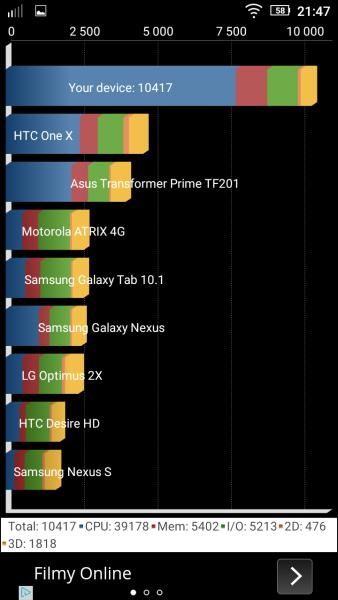 Lenovo Vibe P1m Quadrant
